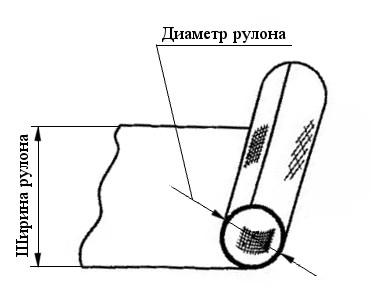 как узнать длину рулона зная вес плотность ширину